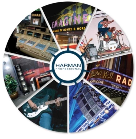 5 Harman Professional Brands Nominated for Prestigious TEC Awards
