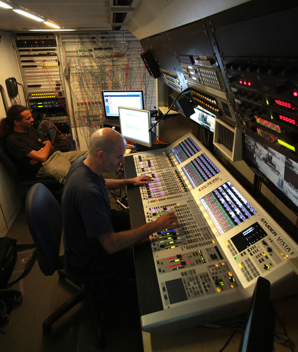 Mizmor HD Productions Turns to HARMAN's Studer