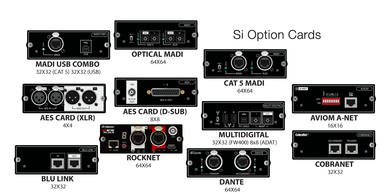 Si Option Cards | Soundcraft - Professional Audio Mixers