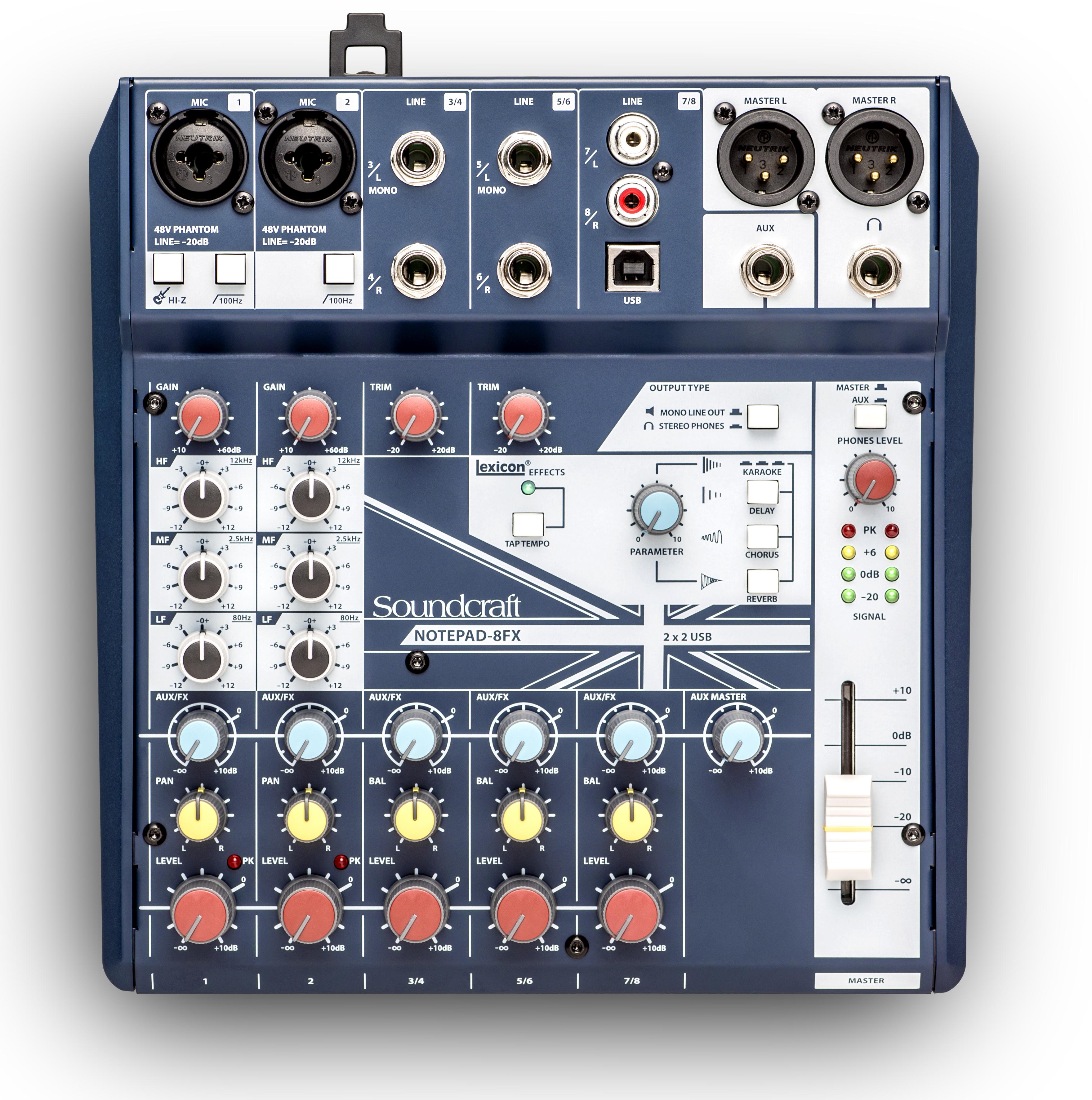 www.soundcraft.com