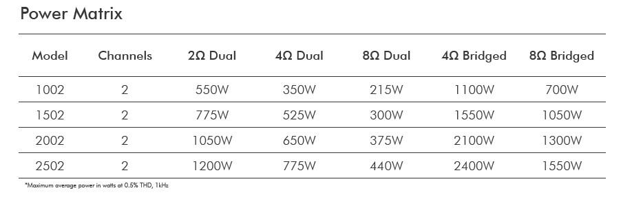 XLS DriveCore 2 Power Matrix