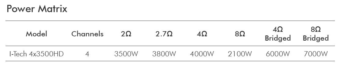 Ma trận điện HD4
